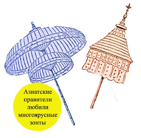 Азиатские зонты